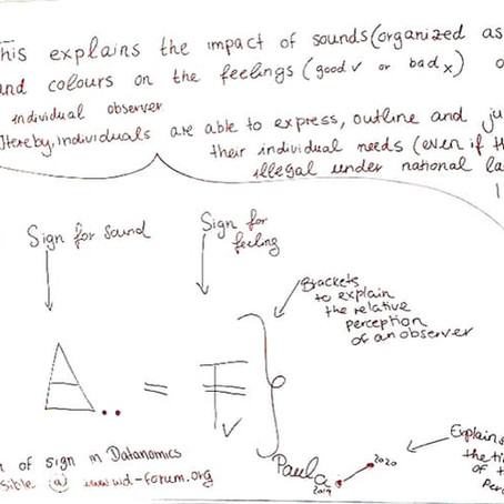 Example Equation in Datanomics. Progress by PS17/11/2020.
