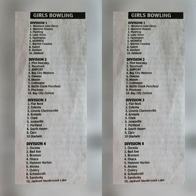 State rankings for mid season bowling pr