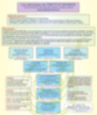 Fiche-seminaire-Monroe.jpg