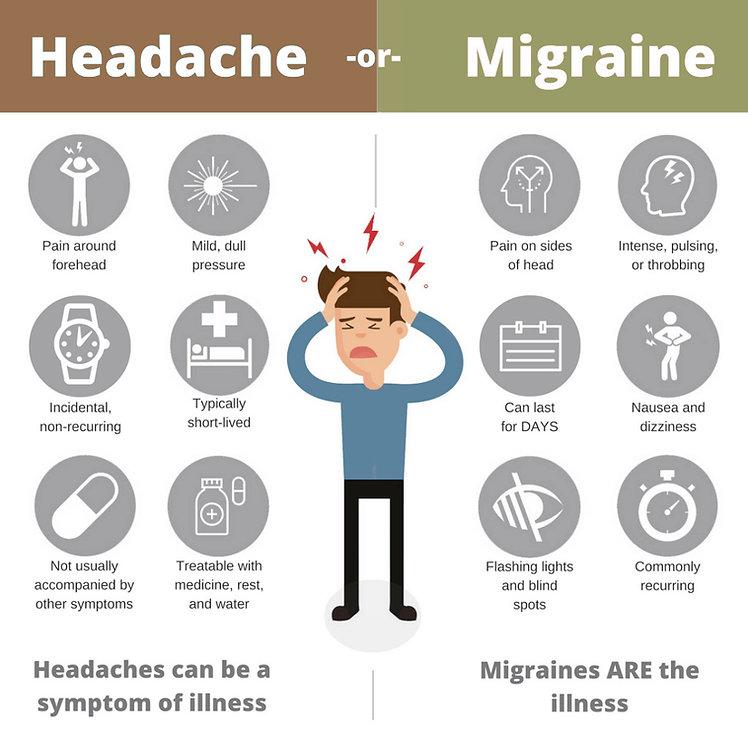 Headace vs Migraine Illustration.jpg