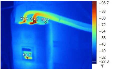 Infrared Thermography Image