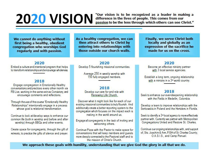 Christ's Church 2020 Vision