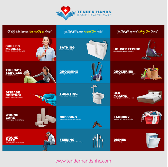 WHAT DOES TENDER HANDS HOME HEALTH CARE OFFER?