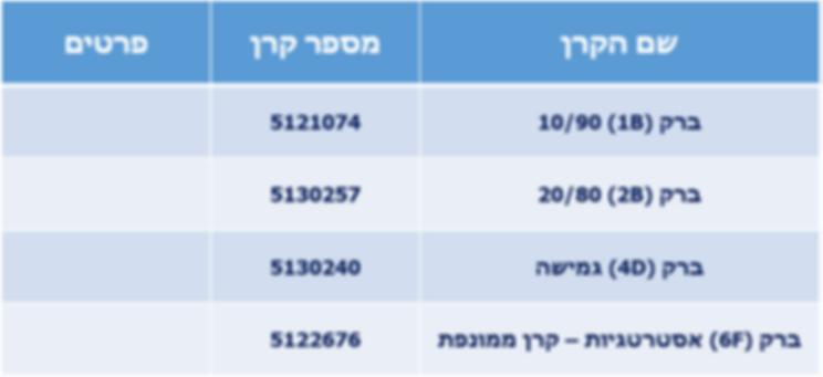 טבלה 111219.png