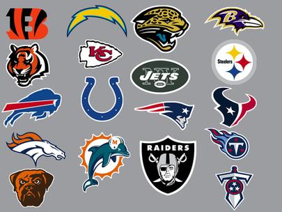 AFC Division Predictions