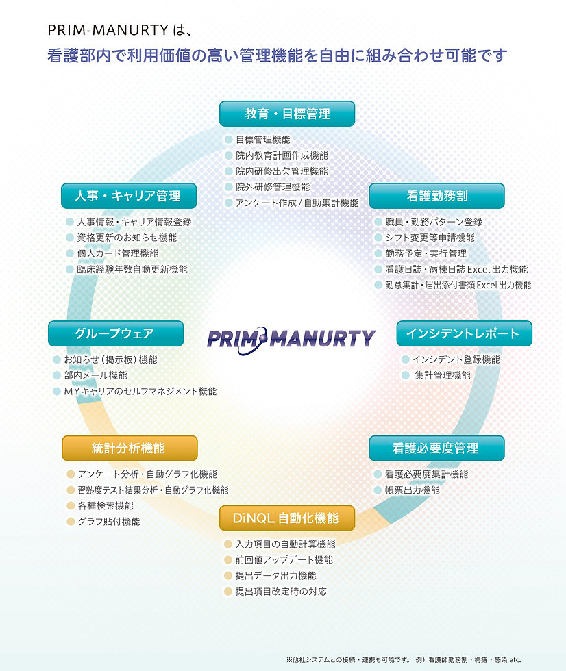 PRIM-MANURTYラインナップ