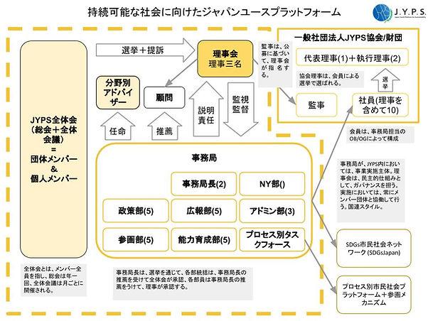 JYPS組織図.jpg