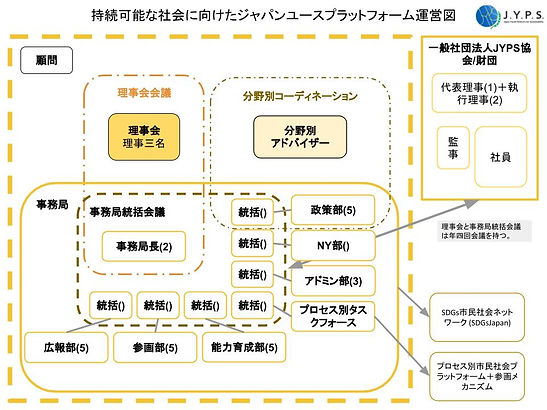 JYPS運営図.jpg