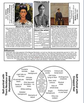 Grade 8 Interpreting Art and Contextual Anlaysis