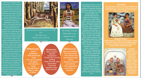 Page 2 - Grade 8 Interpreting Art and Contextual Anlaysis