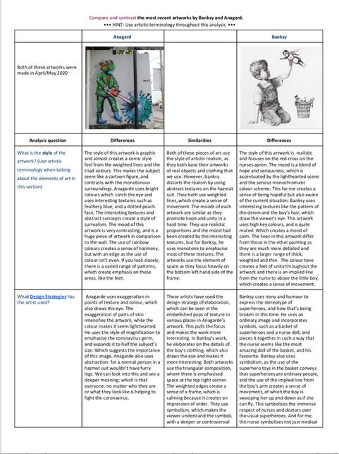 Grade 7 Interpreting Art and Contextual Anlaysis