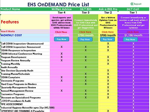 EHS OnDEMAND Tier 1