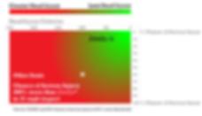 ZimiZu Investment Deck chart_edited.png