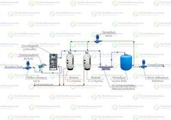 Схема станции водоподготовки