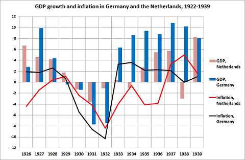nazi-gdp-inflation1 (1).png