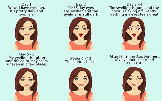 eyeliner-healing-stages.jpg