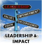 Be Whole Material for WIX Leadership and