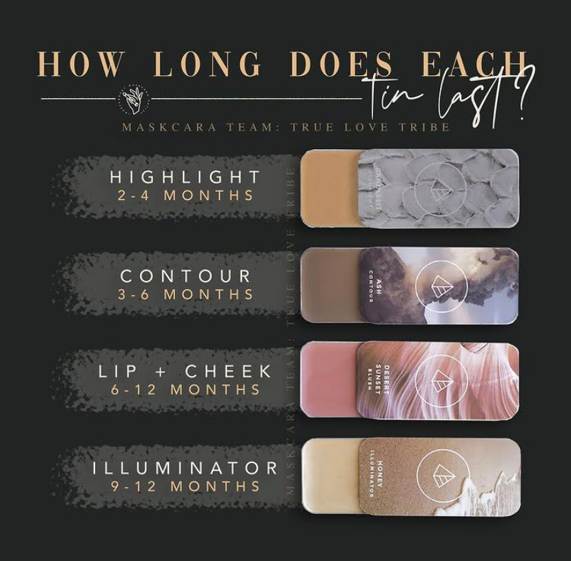 How long to Seint (formerly Maskcara Beauty) tins last?