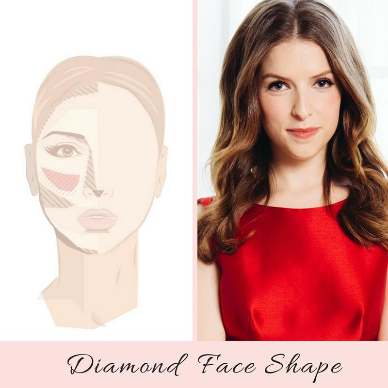 How To Highlight and Contour a Diamond Face Shape