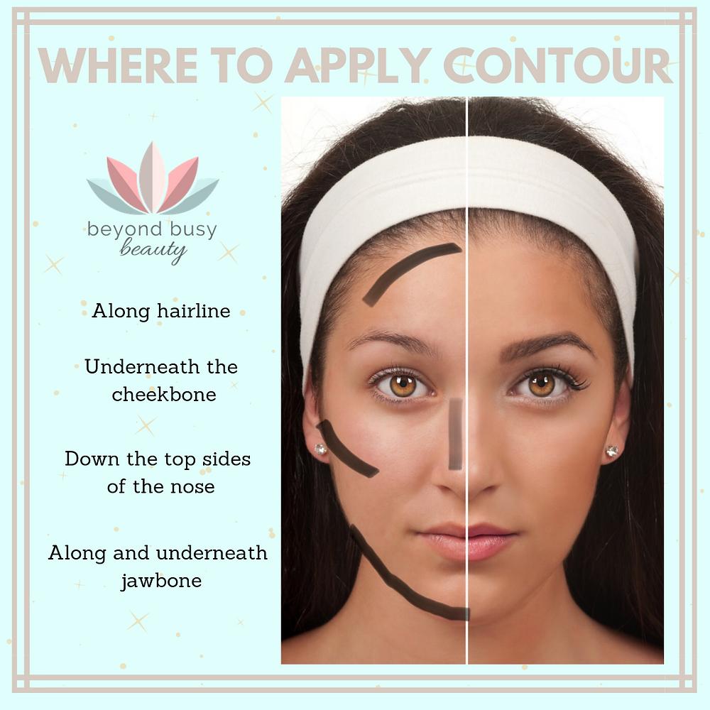 Maskcara Beauty Where to apply contour