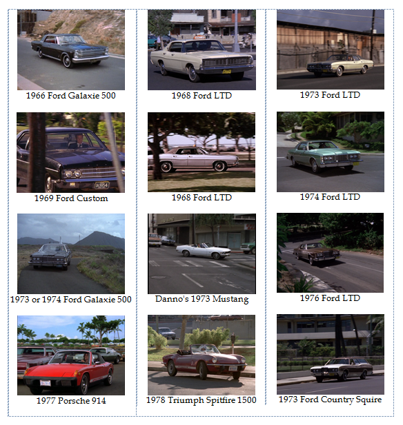 Cars Seen on H50.png