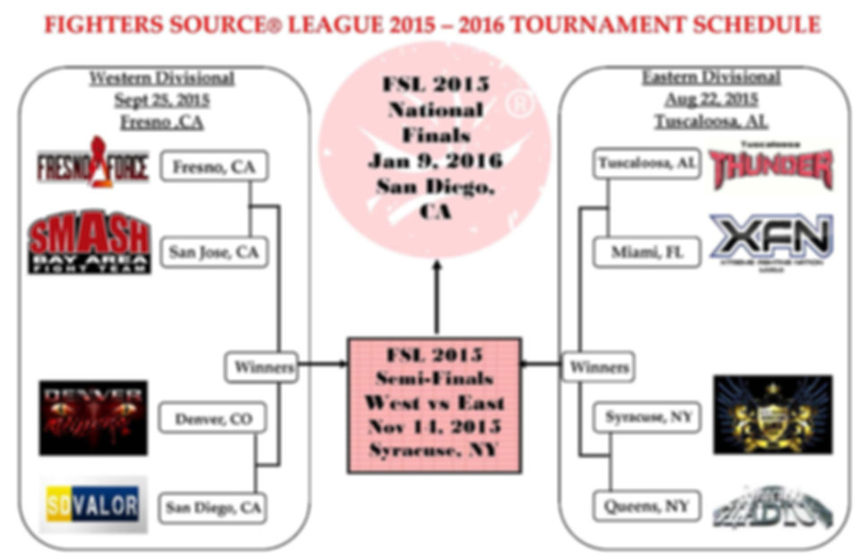 Fighters Source, Fighters Source League, Amateur MMA, MMA League, 2015 Schedule