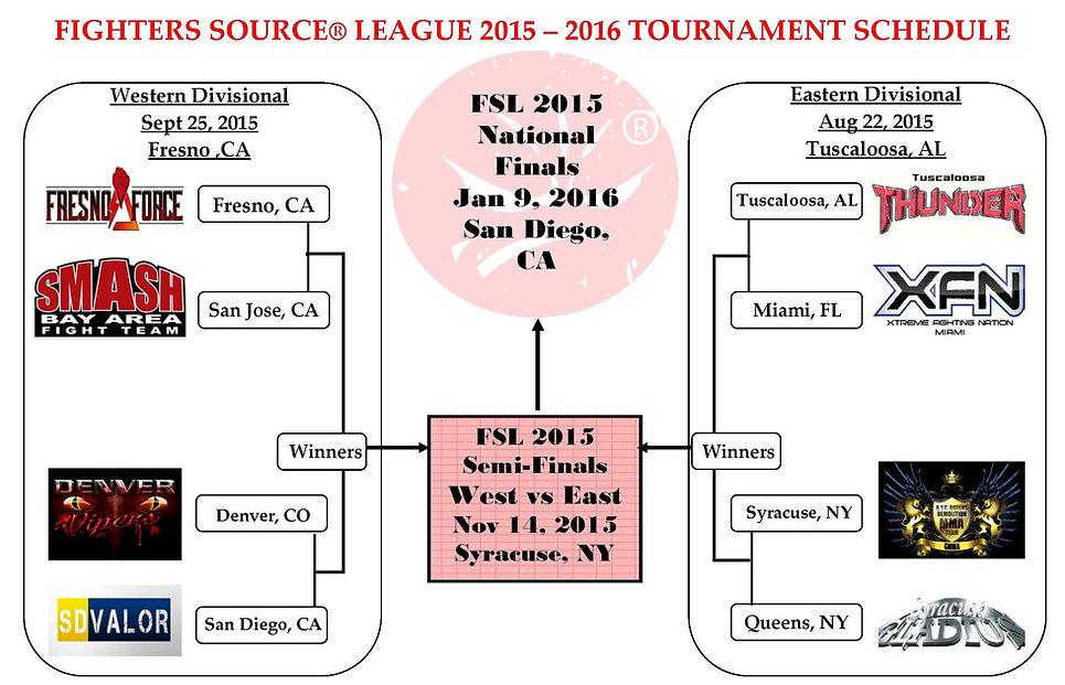Fighters Source, Fighters Source League, Amateur MMA, MMA League, 2015 Schedule