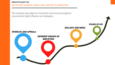 Finding what matters to employees most