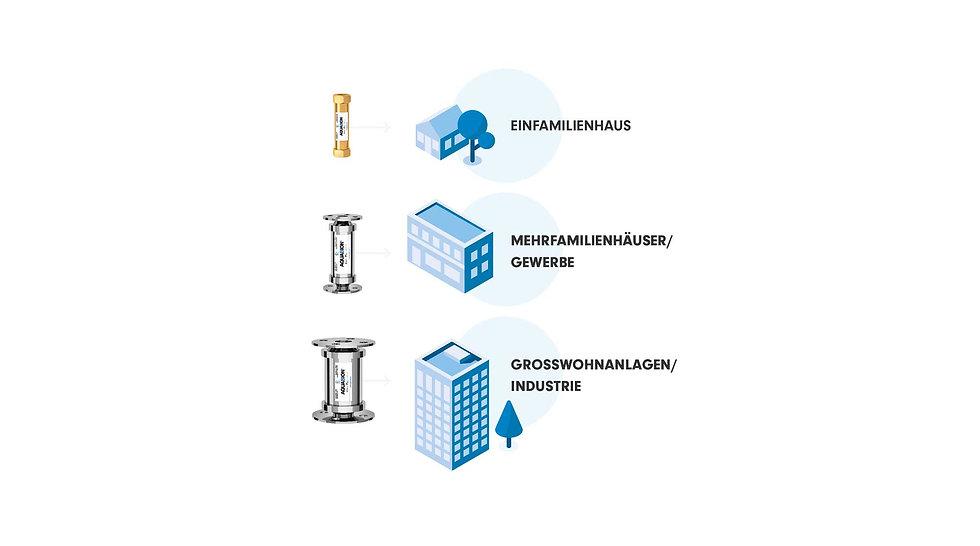 Aquabion-Einfamilienhaus-Industrie.jpg