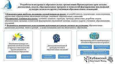 СГУ_Мазниченко.pptx.jpg