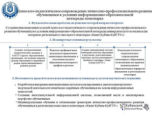 КубГТУ Геращенко.jpg