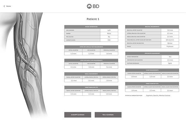 iPad - Patient Profile- Non AVF Candidat