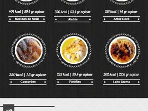 Quanto açúcar (e calorias) têm os nossos docinhos de Natal?