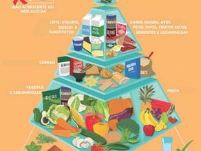 Nova pirâmide alimentar saudável – ANF