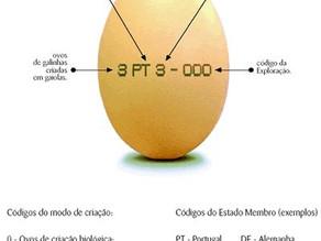 Como compreender os códigos nos ovos