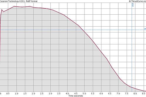 2021-K261 White™/Longburn™ (Plugged)