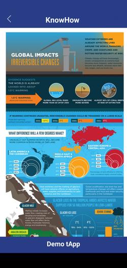 Infografías Digitales