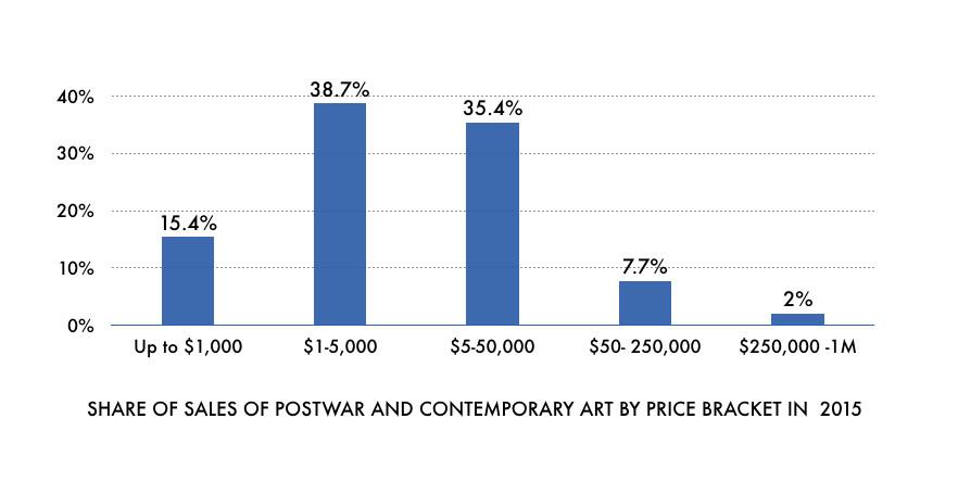 art index - madeartis.org