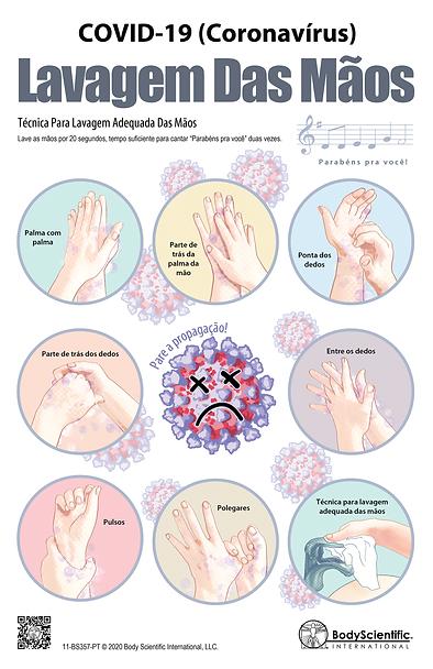 COVID-19 (Coronavírus) Lavagem Das Mãos