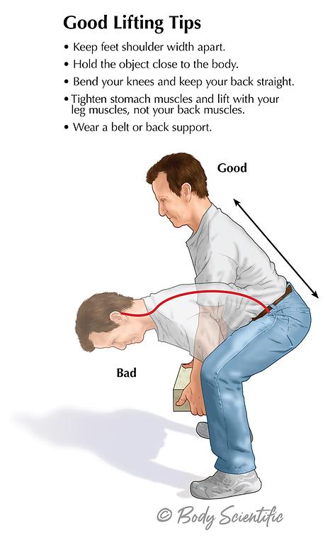 Good Lifting Tips