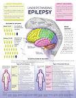 10-BS017-CH_UnderstandingEpilepsy.jpg