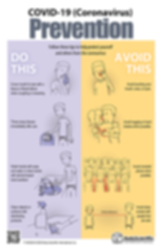 Covid 19 (Coronavirus) Prevention