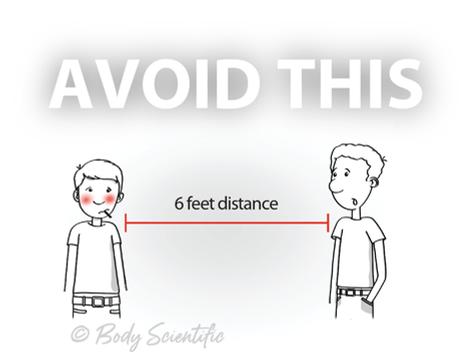Prevention - Don't