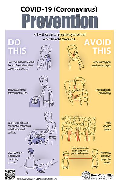 COVID-19 (Coronavirus) Prevention