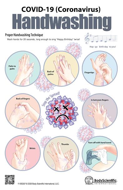 COVID-19 (Coronavirus) Hand Washing