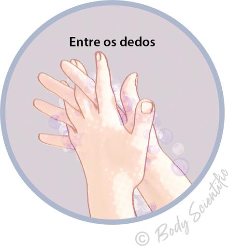 Entre os dedos