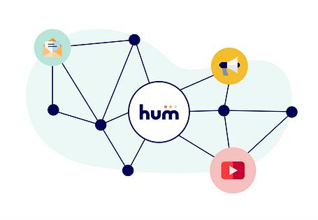 Maximizing Hum Platform.png