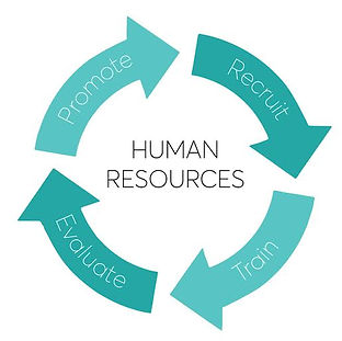 Human Resources Consulting Continuum