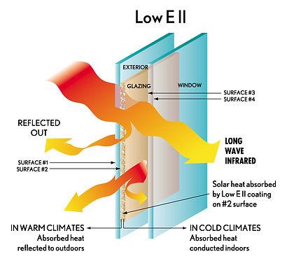 loweII-diagram.jpg