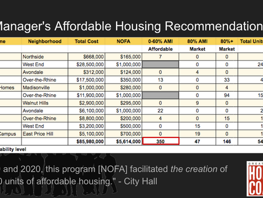 Politics and Affordable Housing in Cincinnati